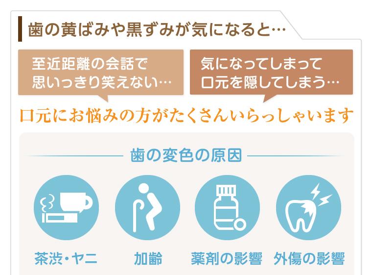 歯の変色の原因