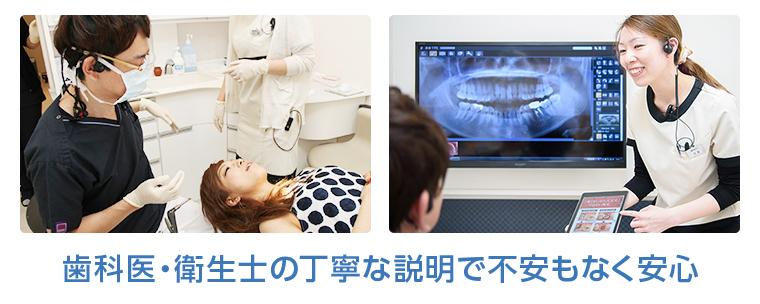 歯科医・衛生士の丁寧な説明で不安もなく安心